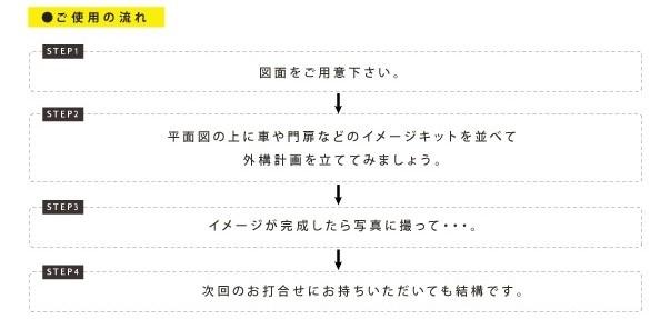 図面でわくわくキット | 「らぼっと・わーくす」は京都,滋賀,大阪のエクステリア、ガーデニングを中心に外構・お庭工事のデザイン、設計、施工管理を一貫して行うエクステリア専門店です。