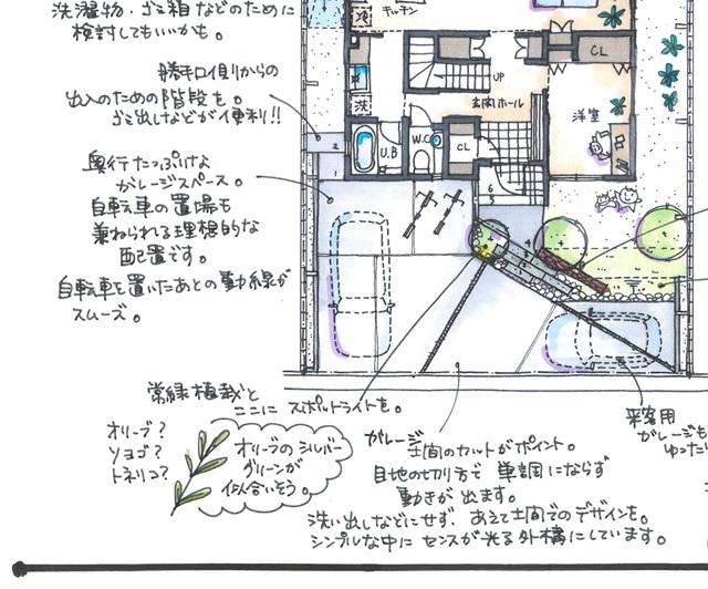 京都 LABOT - lab-t.com - ご契約にはならなかったけど素敵なプランでした -