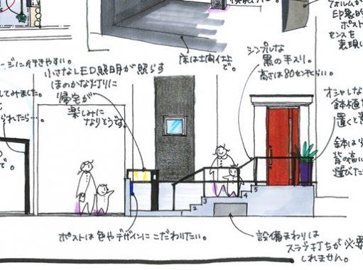 LABOT::亀岡市でも新築外構工事が始まりました~