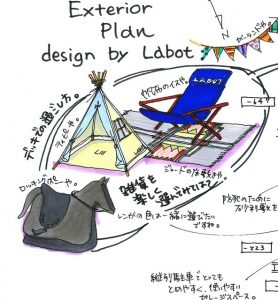 京都 LABOT - lab-t.com - 1s -