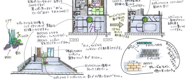 京都 LABOT - lab-t.com - 長岡京市のK様邸完成~一般的な外構会社の外構図面とラボットの外構計画の違うところ~ -