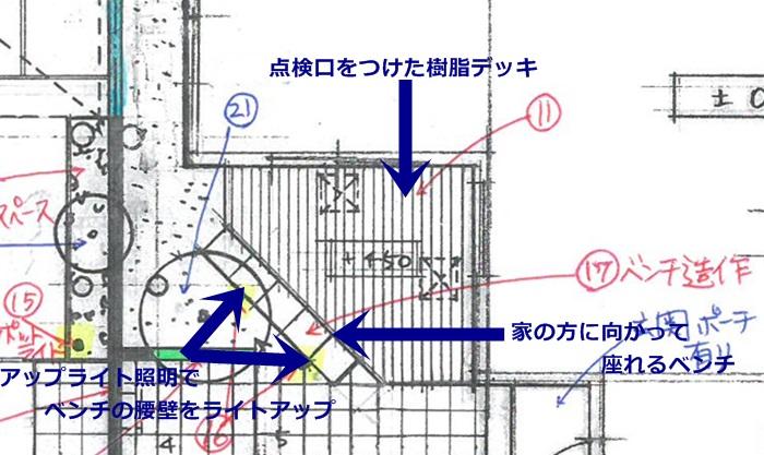 京都 LABOT - lab-t.com - デッキとベンチ -