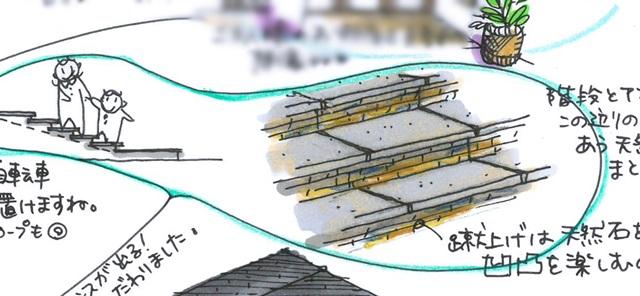 京都 LABOT - lab-t.com - N様邸もこだわりの階段造作 -