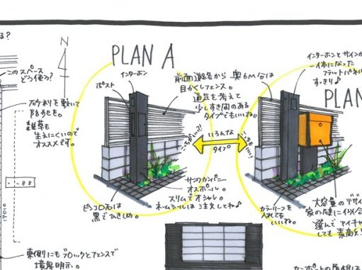 LABOT::右京区H様邸に似合うシンプルなオープン外構デザインで