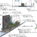 京都 LABOT - lab-t.com - 門柱とサイクルストッパー@長岡京市K様邸 -