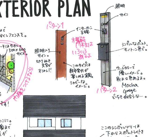 京都 LABOT - lab-t.com - 右京区ではM様邸の新築外構工事が着工しました -