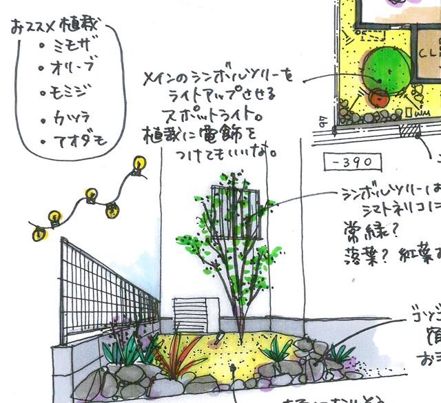 京都 LABOT - lab-t.com - 大津市S様邸の新築外構工事、着工したよー -