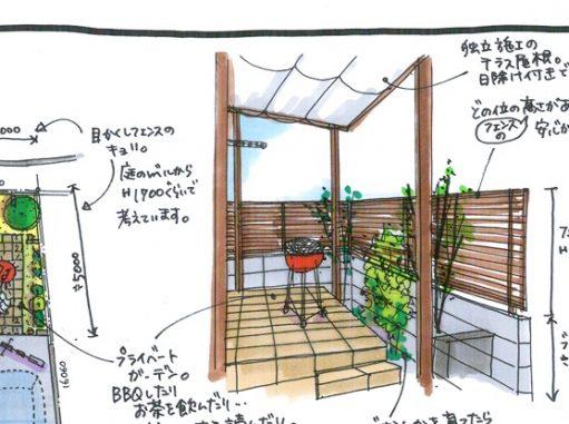 LABOT::大津市S様邸の新築外構工事、着工したよー