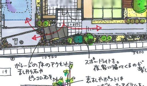 LABOT::スロープと階段を作った左京区K様邸の門まわり